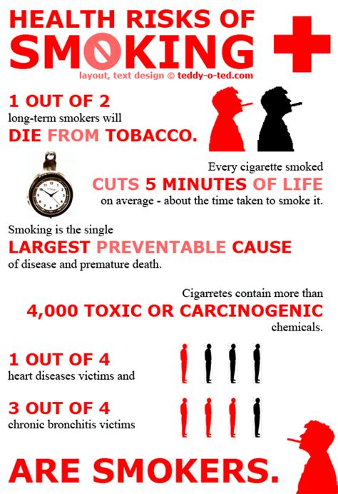 what affect does smoking have on healing after picture 8
