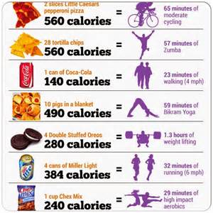 weight loss statistics picture 3