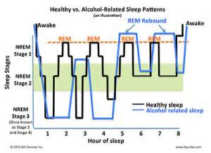 sleeplessness and alcohol picture 14