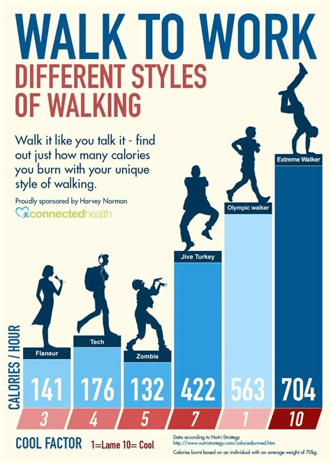walking style or gait of homeopathic drug pictures picture 1