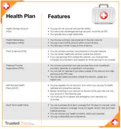 health insurance coverage picture 7