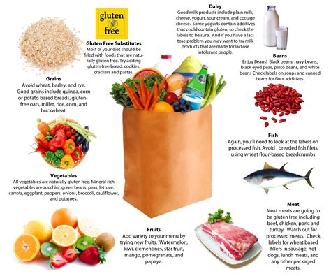 wheat free diet benefits 2013 picture 1