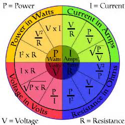 power formula picture 2