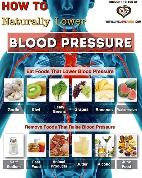 diet and exercise to reduce high blood pressure picture 10
