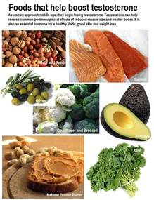 testosterone foods men's health picture 2