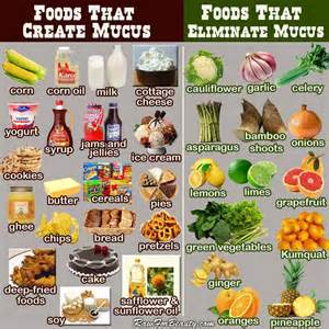 foods not to eat when you have hives picture 1