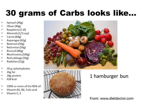 carbs picture 6