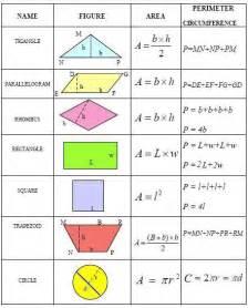 formulas picture 1