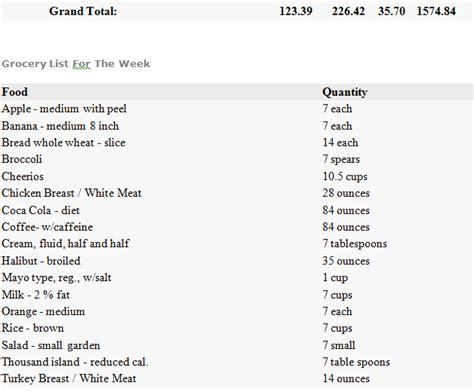 1600 calorie diabetic food guide picture 3