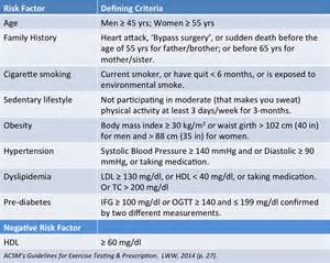 2013 cholesterol guidelines picture 13