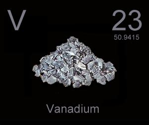 vanadium producers picture 5