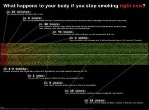 if you quit smoking picture 2