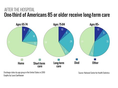 articles for medical care and the aging population. picture 2