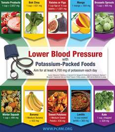 diets for high blood pressure picture 15