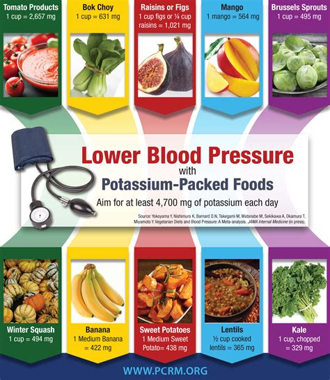 foods to help lower blood pressure picture 13
