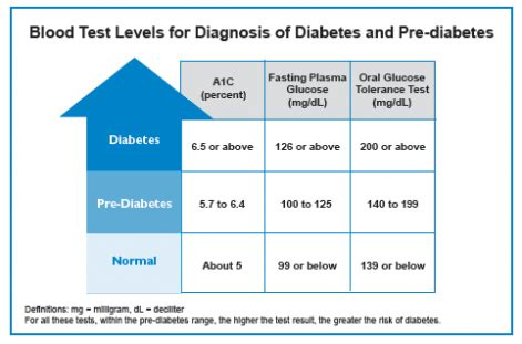 what foods affect the blood pressure test picture 5