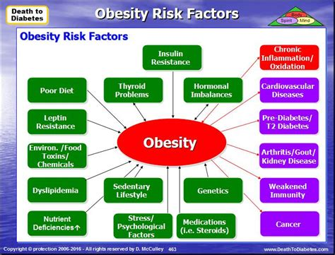 fat burners cause clotting factors picture 7