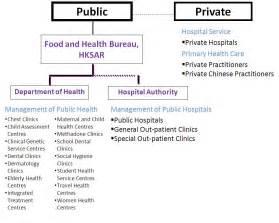 private health care system picture 6