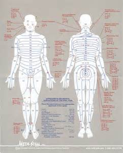 where to place electros for electrical stimulation of picture 13