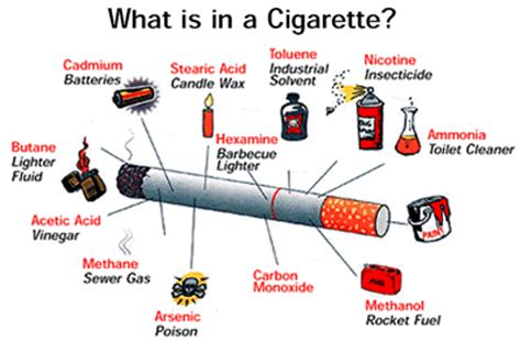 cigaret smoke issues legal or illegal picture 14