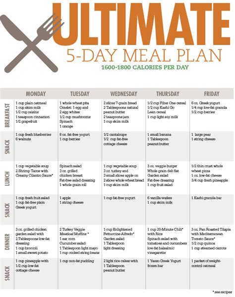 diet meal plans picture 14