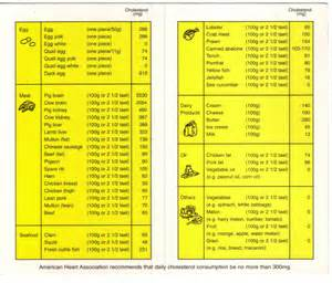 High cholesterol diet chart picture 9