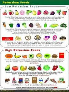 diet for dialysis picture 17