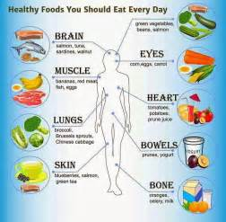 right foods to eat for weight loss picture 5