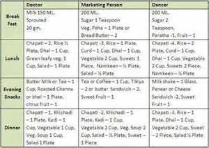 guidelines for type ii diabetic menus picture 2