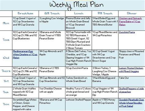 1500 calorie diabetic diet sample menus picture 5