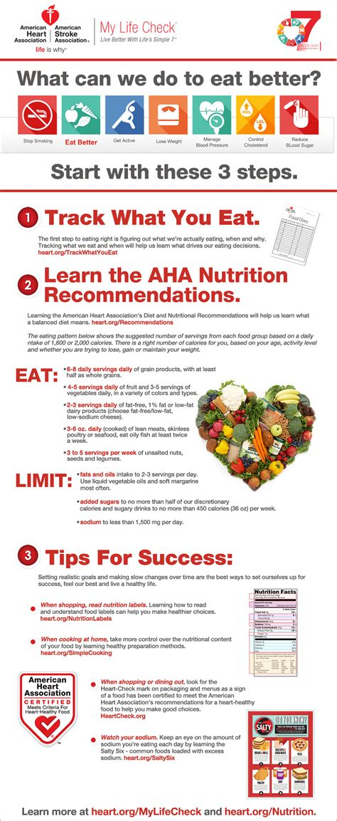 american heart diet picture 18
