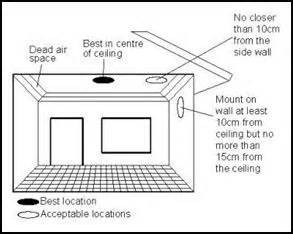 smoke detector location picture 2