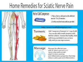 sciatic nerve pain relief picture 11