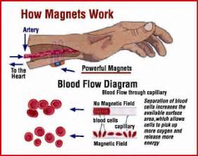 magnetic therapy picture 7
