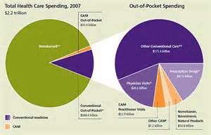 statistics herbal medicine cost picture 9