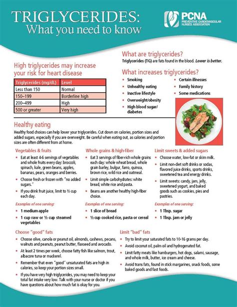 best diet to reduce cholesterol and triglycerides picture 4