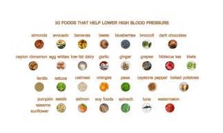Blueberries blood pressure picture 2