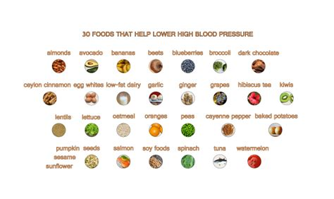 foods to help lower blood pressure picture 8
