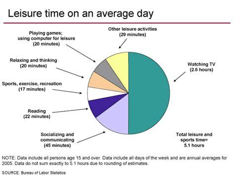 average amount of sleep picture 6