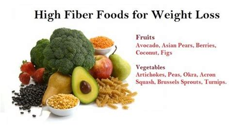 high fiber weight loss picture 3