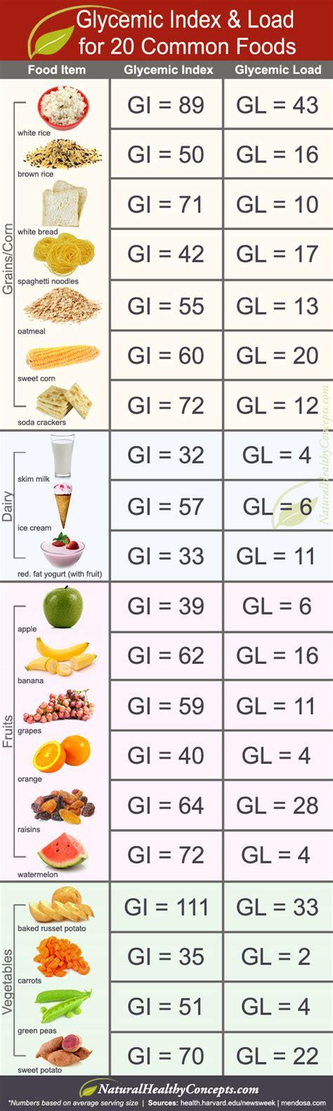 atkins diet fiber supplements picture 10