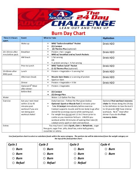 advocare challenge burning intestines picture 5