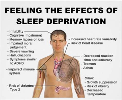 americans and sleep deprivation picture 14