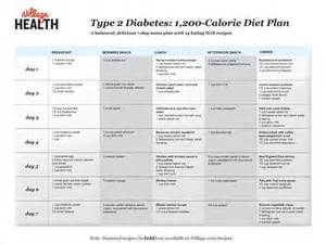 1200 calorie diet for diebetics picture 2