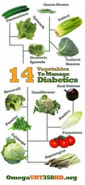 good foods for diabetics picture 3