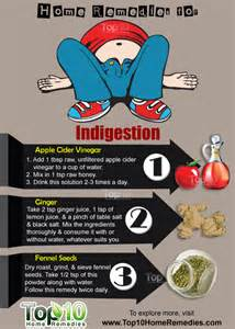 home remedies for indigestion picture 6