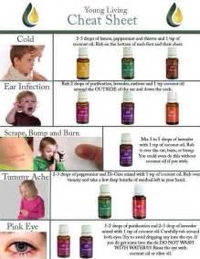 essential oil for virus picture 5