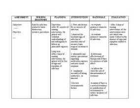 skin integrity nursing care plan examples picture 13