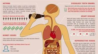 soda sodium effects health picture 6