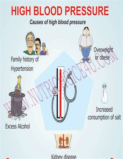 can truvision be taken if i have high blood pressure picture 13